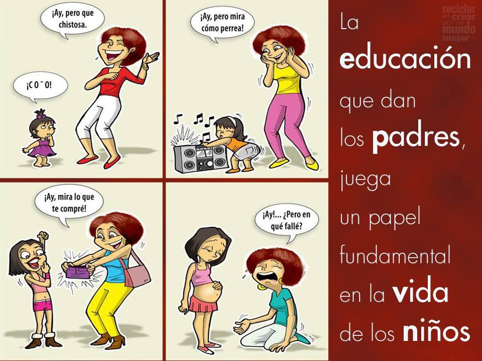 Educación de los Padres y el reflejo de sus hijos
